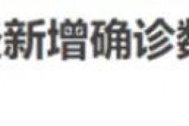 疫情防控阻击战中的毛泽东思想(下)